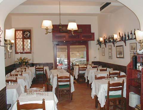 Donde Comer en Roma. Mejores Restaurantes