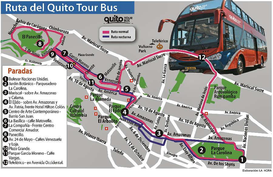 Mapa de Quito Ecuador