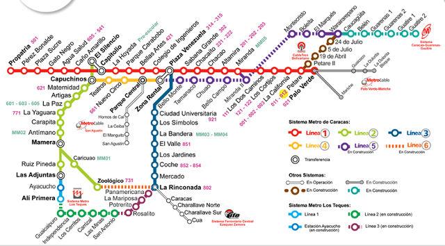 Nuevo Mapa Metro de Caracas