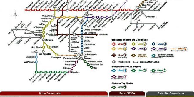 Mapa Metro de Caracas – Metro Metrobús – Estaciones- Horarios
